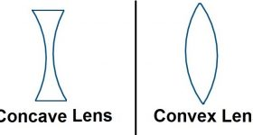 Difference Between Concave and Convex Lens
