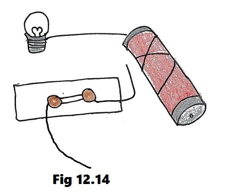 Complete the drawing shown in Fig 12 14 to indicate where the free ends of the two wires should