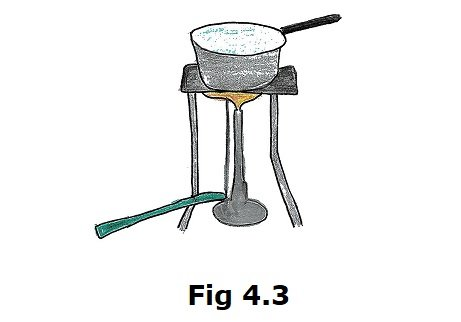 Look at Fig. 4.13. Mark where the heat is being transferred by conduction, by convection and by radiation.