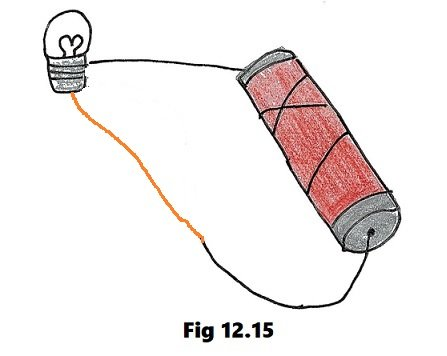 Solution - Would the bulb glow in the circuit shown in Fig. 12 15